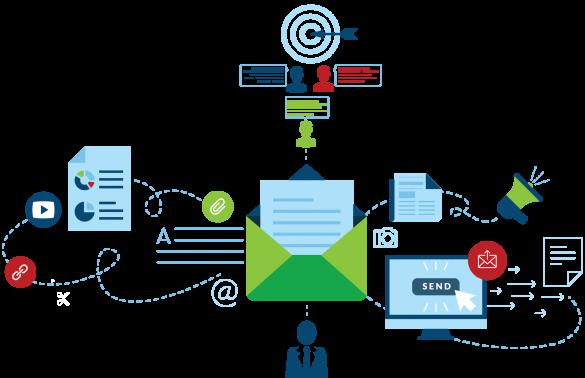 Sähköpostimarkkinointi kannattaa, mutta on taitolaji!